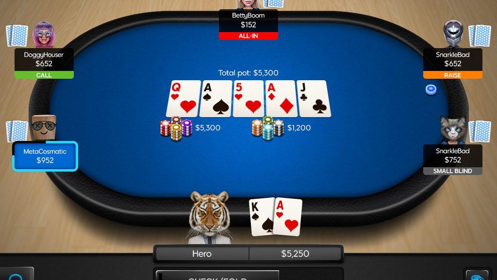 Pecinta Poker Kunci Profit Harian Bermain Poker Online