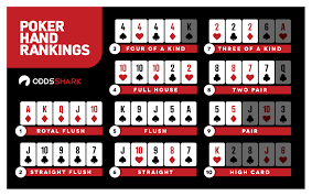 Seven Poker Hand Rankings You Should Remember
